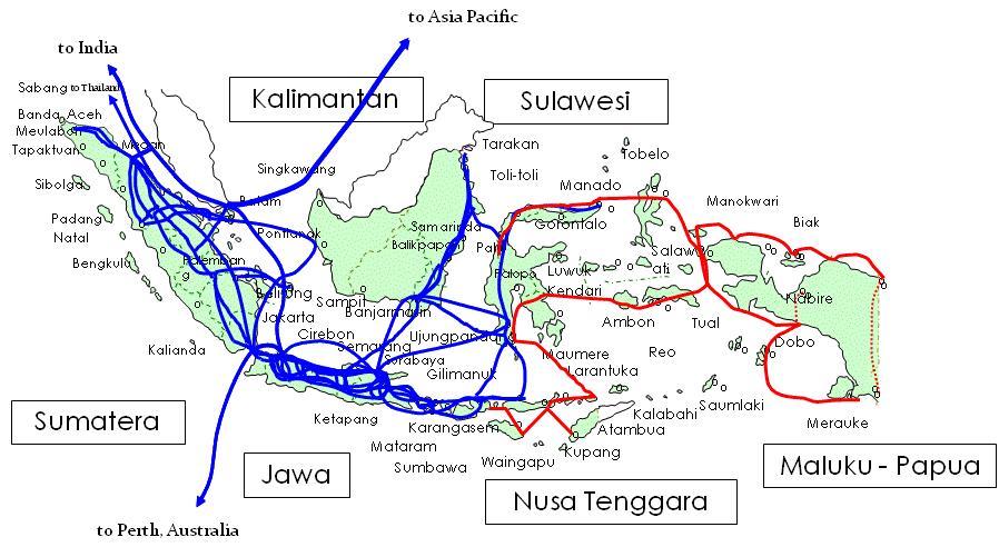 palapa ring indonesia